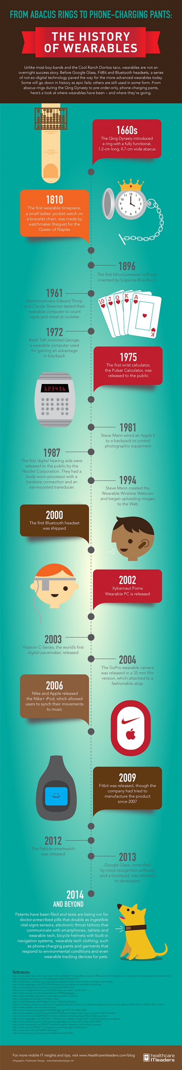 History-of-Wearables-Healthcare-IT-Leaders