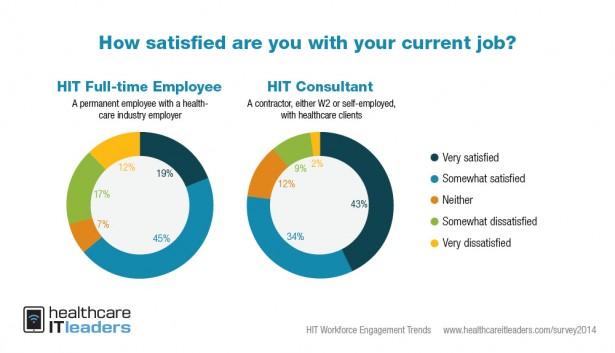 hIT_survey_ebook_2014_v5_slides1